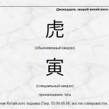 Китайский календарь — 12 татуировок зверей со значениями