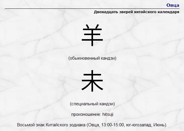 китайский календарь овца