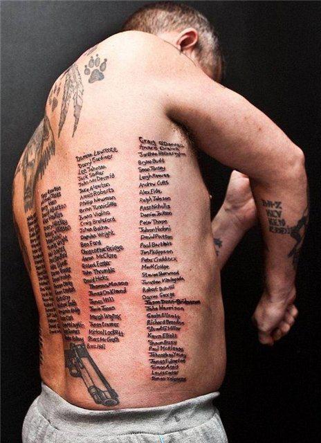 Татуировки надписи на мужской спине