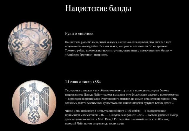 тюремные татуировки (20)